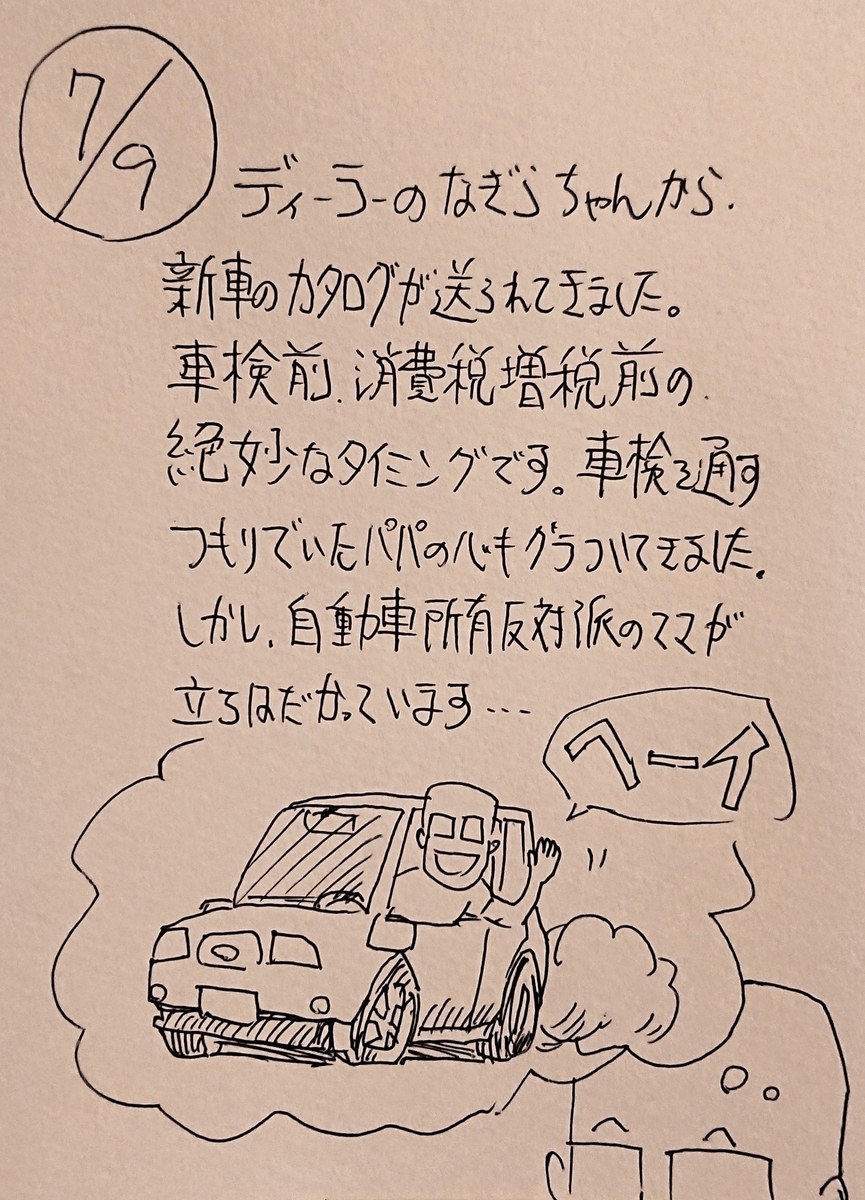 f:id:onokoji007:20190709224244j:plain