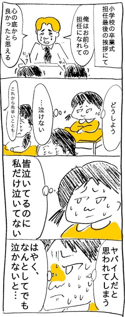 f:id:onoooshi:20170301203130j:image