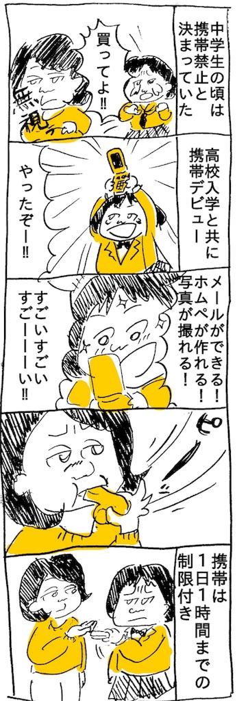 f:id:onoooshi:20170320220650j:image