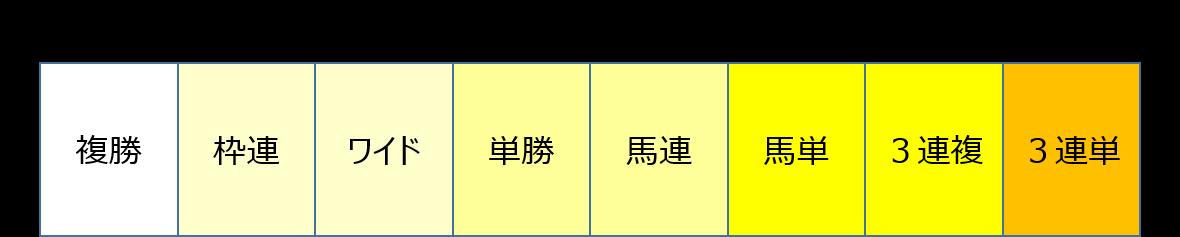 f:id:onopigeon:20200628152234p:plain