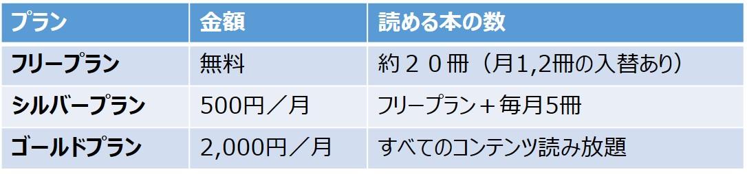 f:id:onopigeon:20200715190527j:plain