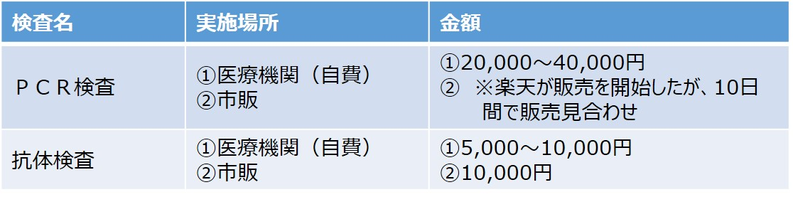 f:id:onopigeon:20200720235045j:plain