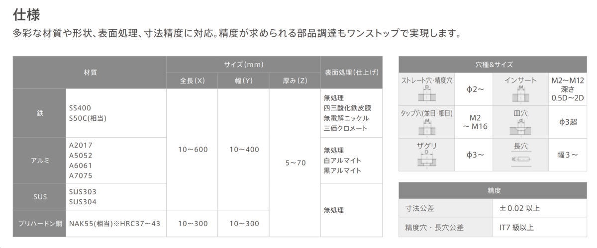 f:id:onsanai:20201207134542p:plain