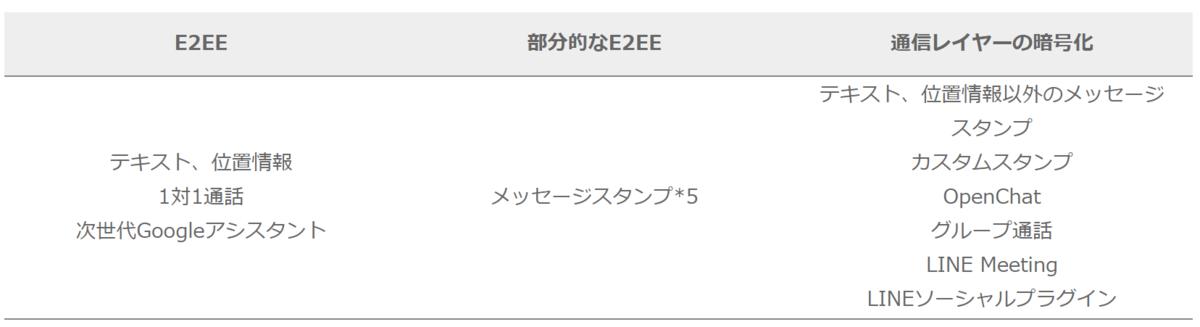 f:id:onsanai:20201217093930p:plain