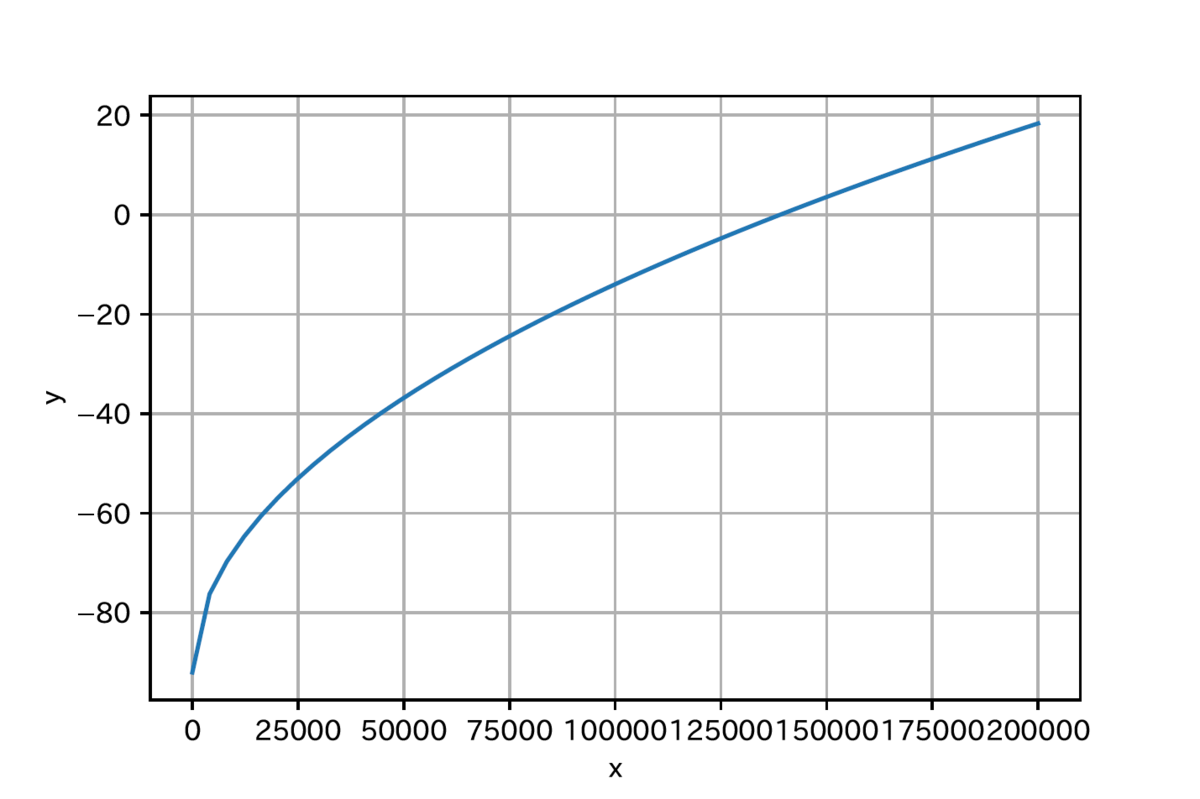 f:id:onsanai:20210709091435p:plain