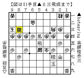 f:id:onsen222:20170205195918p:plain