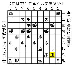 f:id:onsen222:20170228012007p:plain
