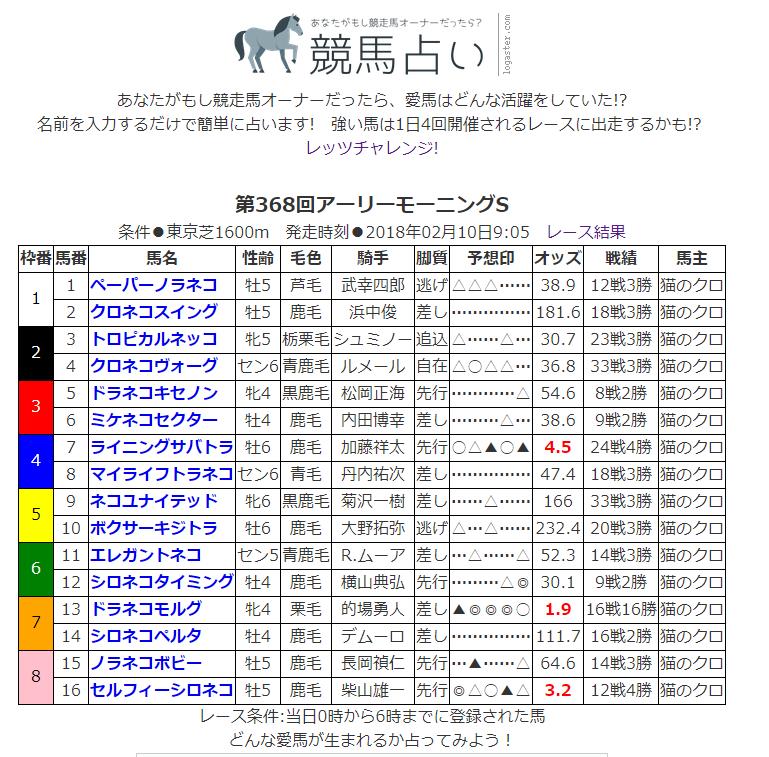 f:id:onsen222:20180210105804p:plain
