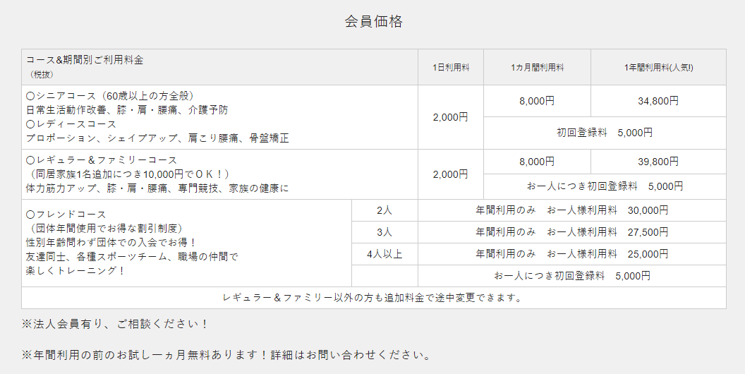 f:id:onsen222:20191222012617p:plain
