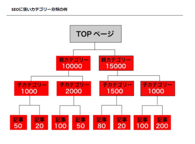 f:id:onsen222:20200528183010p:plain