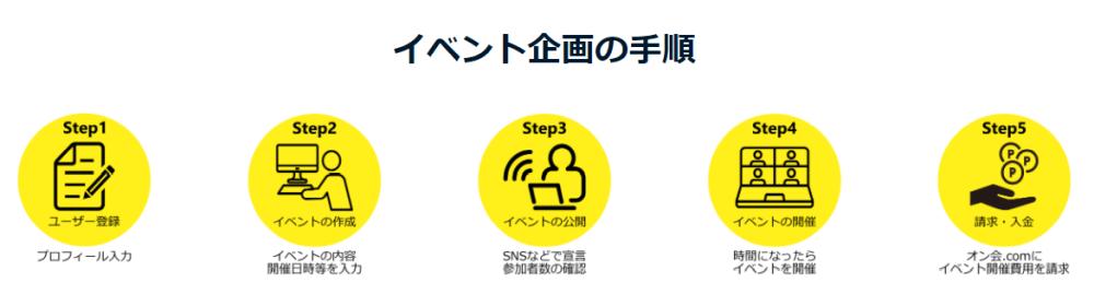 f:id:onsen222:20201118213508p:plain