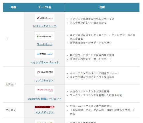 f:id:onsen222:20210828154445p:plain