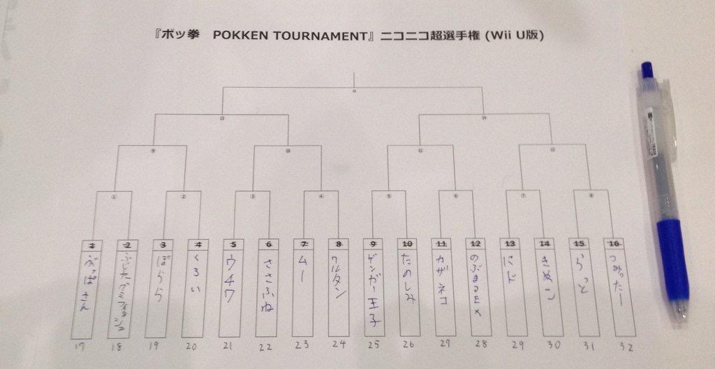 f:id:onshinfutsu:20160614223139j:plain