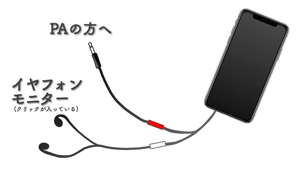 ZOOM R8 同期演奏方法3