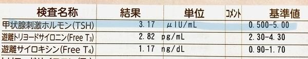 甲状腺ホルモン TSH FT3 FT4 妊活