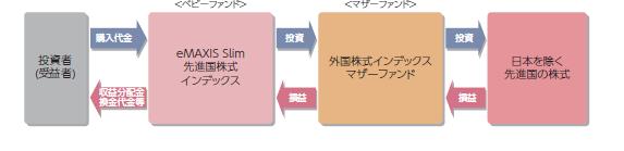 f:id:ontsuji96:20180917102116p:plain