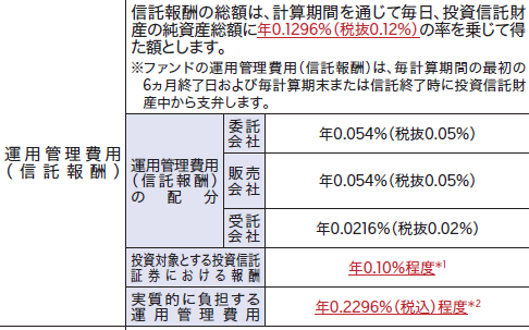 f:id:ontsuji96:20180921233039p:plain