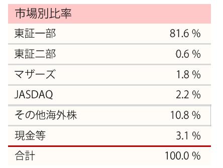 f:id:ontsuji96:20180929172041p:plain