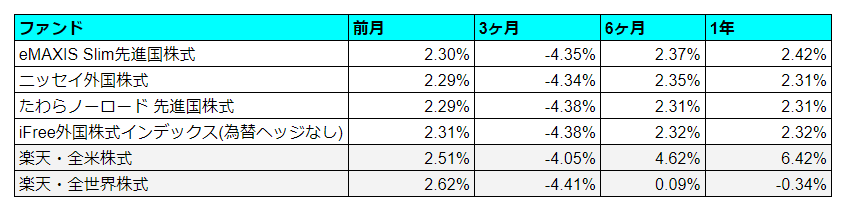 f:id:ontsuji96:20181208152501p:plain