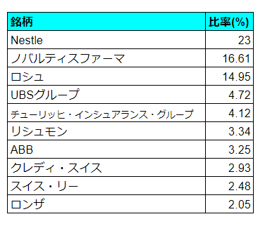 f:id:ontsuji96:20181215013358p:plain