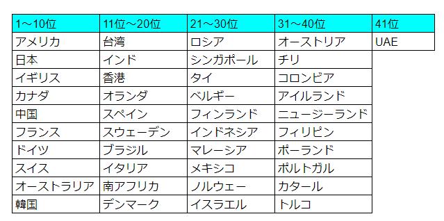 f:id:ontsuji96:20181218215857p:plain