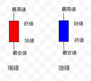 f:id:ontsuji96:20181223143213p:plain