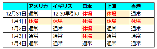 f:id:ontsuji96:20181231122717p:plain