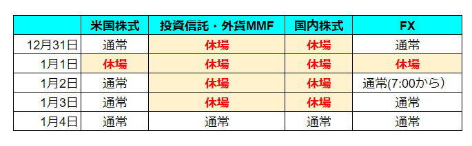 f:id:ontsuji96:20181231124334p:plain