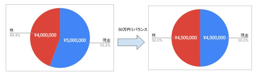 f:id:ontsuji96:20181231211402p:plain