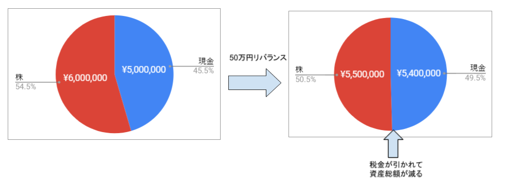 f:id:ontsuji96:20181231213602p:plain