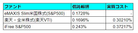 f:id:ontsuji96:20190104104754p:plain