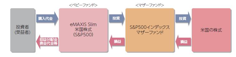 f:id:ontsuji96:20190104110330p:plain
