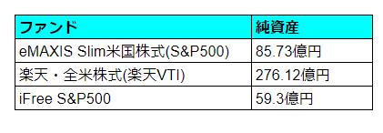 f:id:ontsuji96:20190104112148p:plain