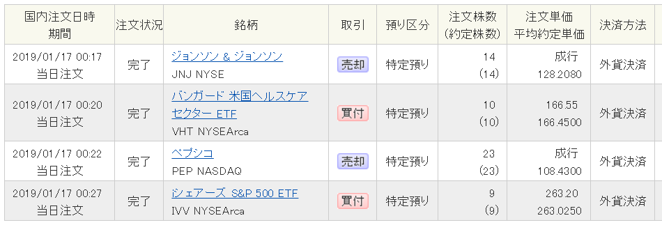 f:id:ontsuji96:20190120130044p:plain