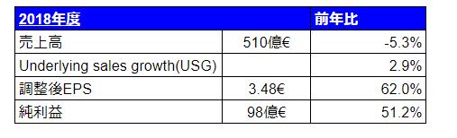 f:id:ontsuji96:20190201235638p:plain