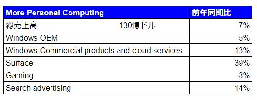 f:id:ontsuji96:20190203140651p:plain