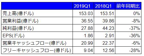 f:id:ontsuji96:20190207231914p:plain