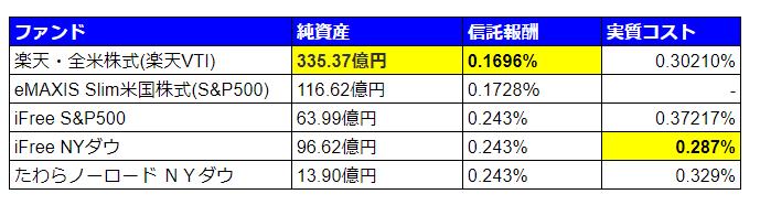 f:id:ontsuji96:20190211092934p:plain