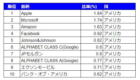 f:id:ontsuji96:20190211140504p:plain