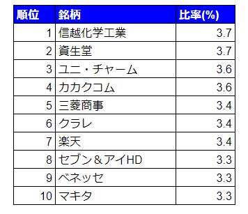 f:id:ontsuji96:20190213002612p:plain
