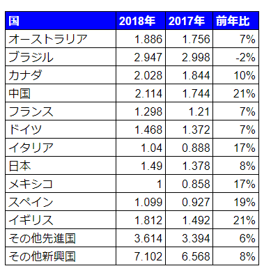 f:id:ontsuji96:20190215011046p:plain