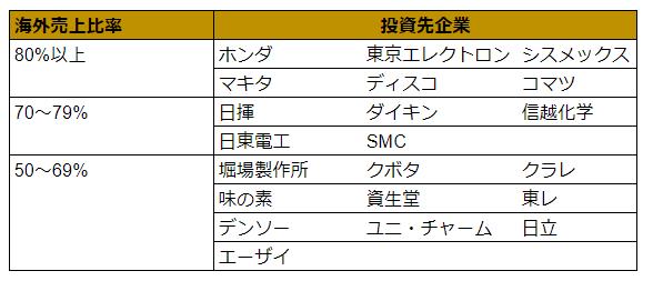f:id:ontsuji96:20190216184235p:plain