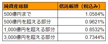 f:id:ontsuji96:20190216185308p:plain