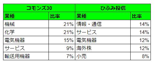 f:id:ontsuji96:20190216191623p:plain