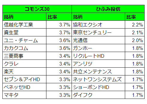 f:id:ontsuji96:20190216192150p:plain