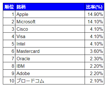 f:id:ontsuji96:20190217122039p:plain