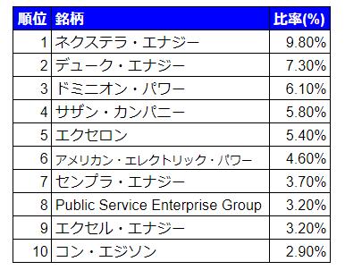 f:id:ontsuji96:20190217134544p:plain