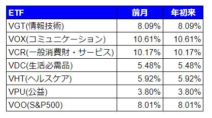 f:id:ontsuji96:20190217142107p:plain