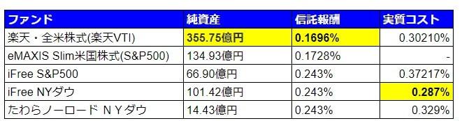 f:id:ontsuji96:20190310190420p:plain