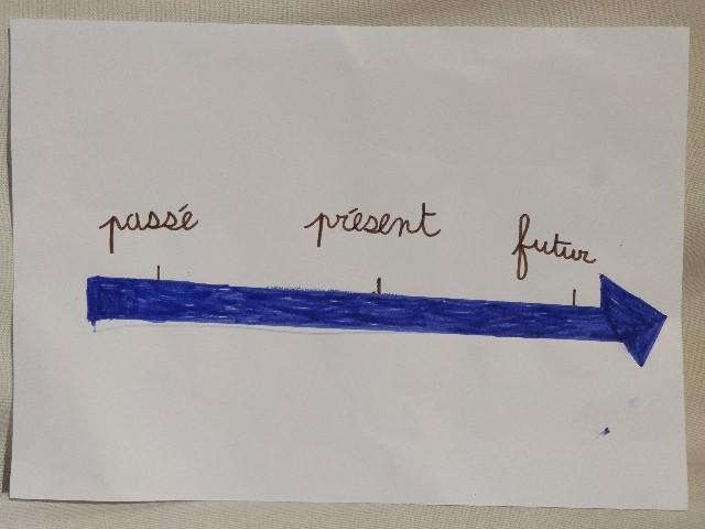 7歳の長男が書いた筆記体、上手すぎる・・